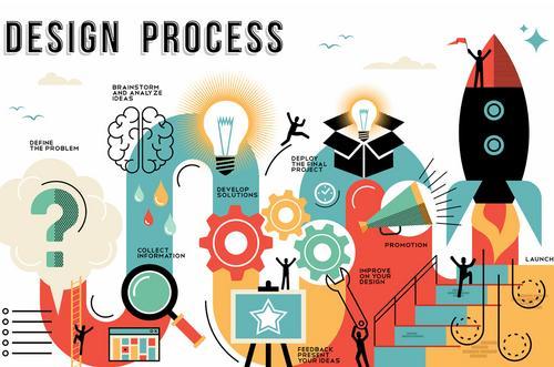 Design e inovação para um mundo melhor